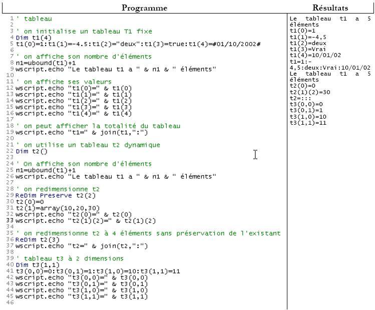 comment afficher une variable en javascript